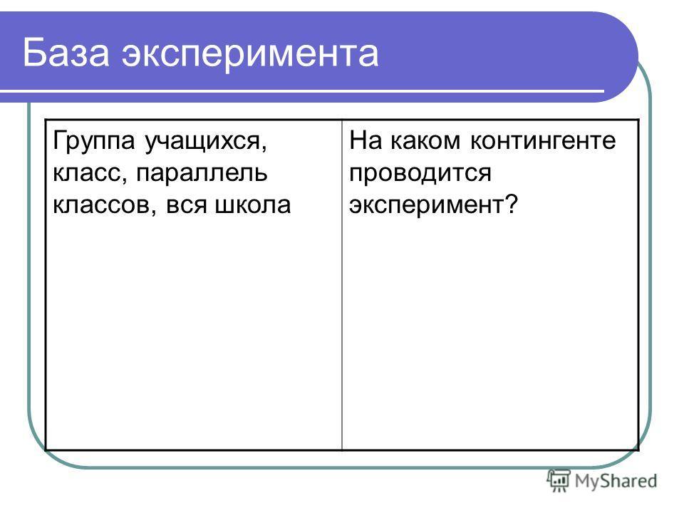 База эксперимента Группа учащихся, класс, параллель классов, вся школа На каком контингенте проводится эксперимент?
