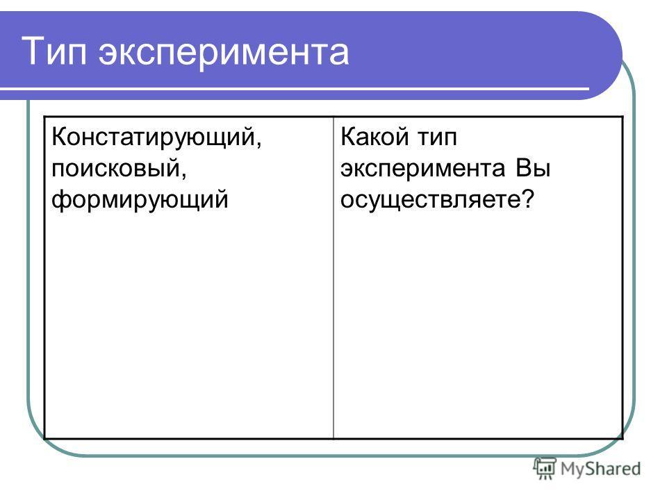 Тип эксперимента Констатирующий, поисковый, формирующий Какой тип эксперимента Вы осуществляете?