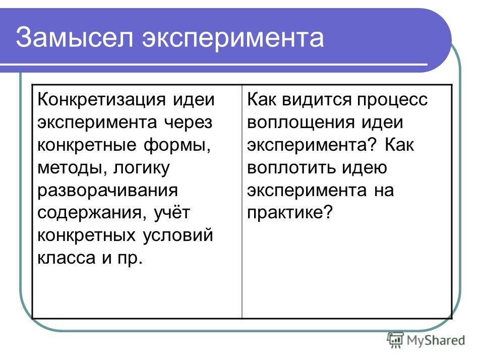 Замысел эксперимента Конкретизация идеи эксперимента через конкретные формы, методы, логику разворачивания содержания, учёт конкретных условий класса и пр. Как видится процесс воплощения идеи эксперимента? Как воплотить идею эксперимента на практике?