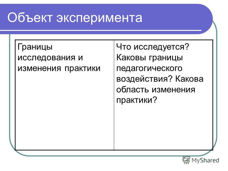 Объект эксперимента Границы исследования и изменения практики Что исследуется? Каковы границы педагогического воздействия? Какова область изменения практики?