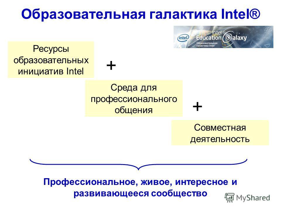 Образовательная галактика Intel® Ресурсы образовательных инициатив Intel Среда для профессионального общения Совместная деятельность + + Профессиональное, живое, интересное и развивающееся сообщество