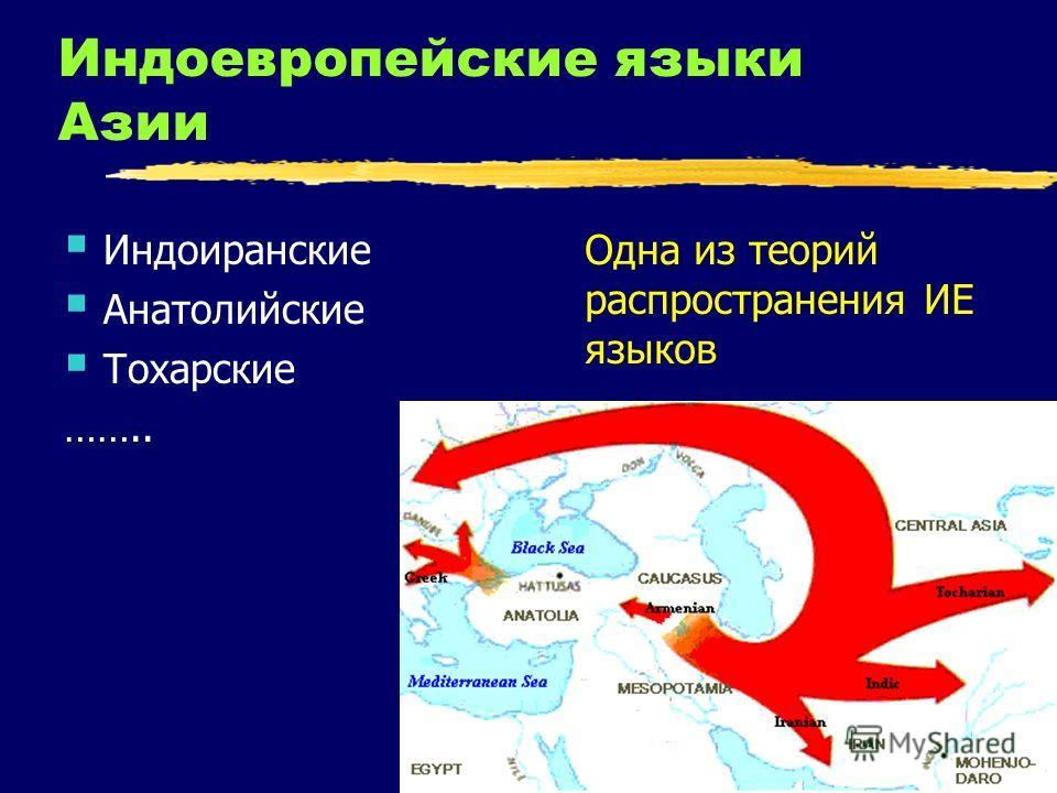 16 Индоевропейские языки Азии Индоиранские Анатолийские Тохарские …….. Одна из теорий распространения ИЕ языков