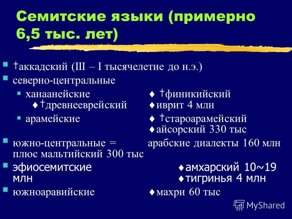 Семитские языки (примерно 6,5 тыс. лет) аккадский (III – I тысячелетие до н.э.) северно-центральные ханаанейские финикийский древнееврейский иврит 4 млн арамейские староарамейский айсорский 330 тыс южно-центральные = арабские диалекты 160 млн плюс ма