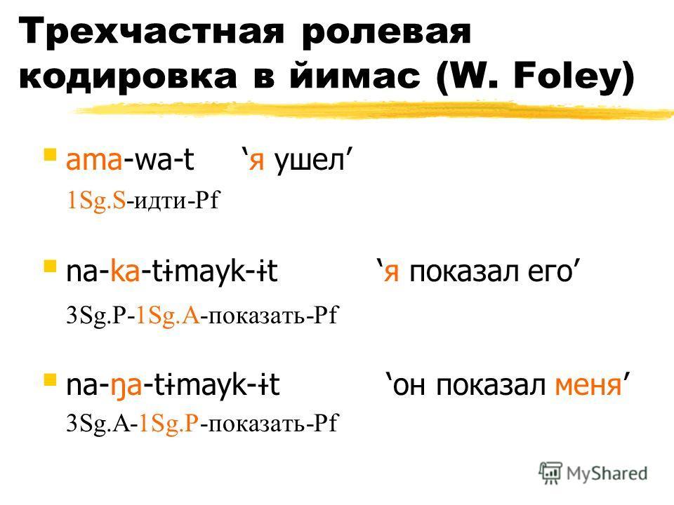 Трехчастная ролевая кодировка в йимас (W. Foley) ama-wa-tя ушел 1Sg.S-идти-Pf na-ka-t ɨ mayk- ɨ tя показал его 3Sg.P-1Sg.A-показать-Pf na-ŋa-t ɨ mayk- ɨ t он показал меня 3Sg.A-1Sg.P-показать-Pf