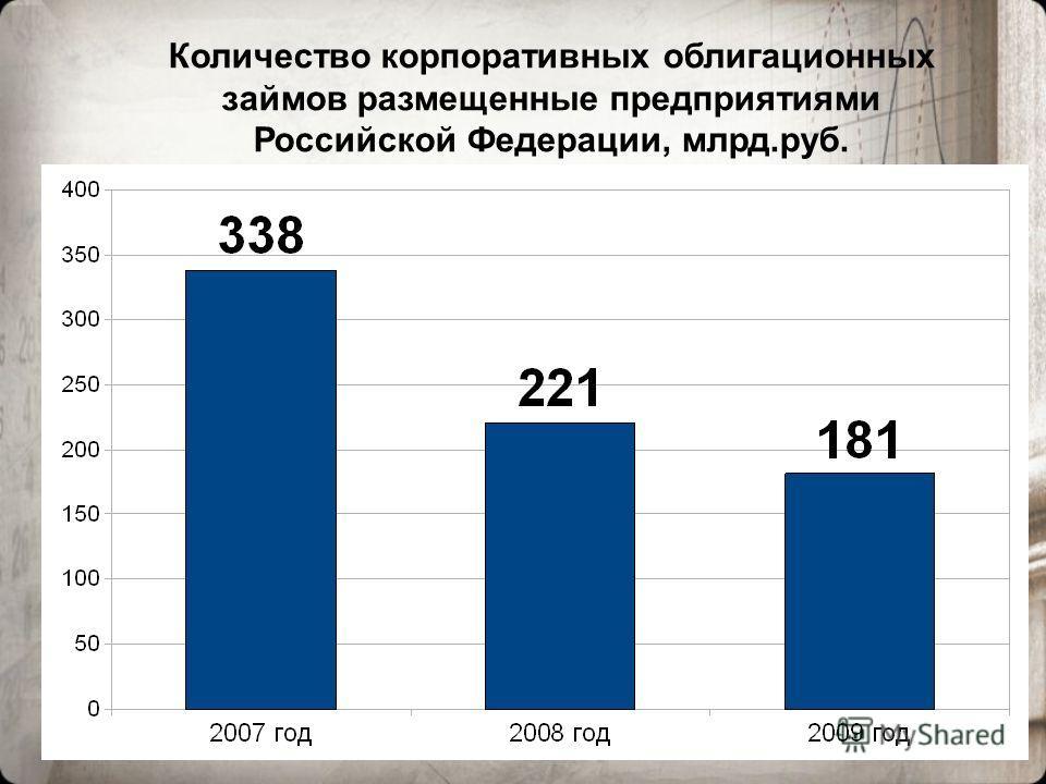 2 Количество корпоративных облигационных займов размещенные предприятиями Российской Федерации, млрд.руб.