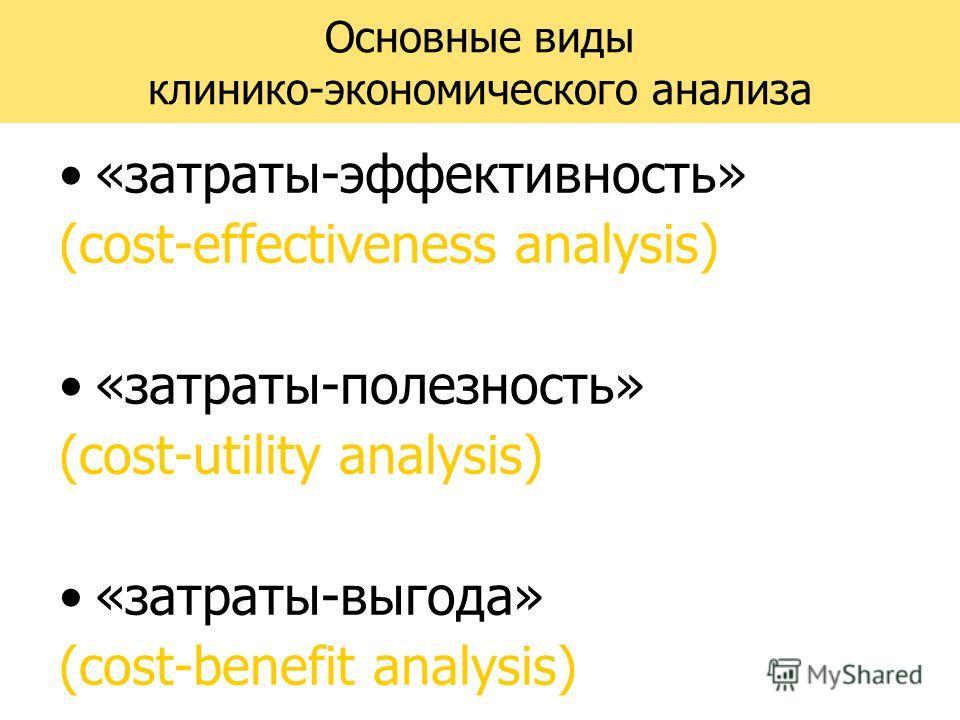 Основные виды клинико-экономического анализа «затраты-эффективность» (cost-effectiveness analysis) «затраты-полезность» (cost-utility analysis) «затраты-выгода» (cost-benefit analysis)