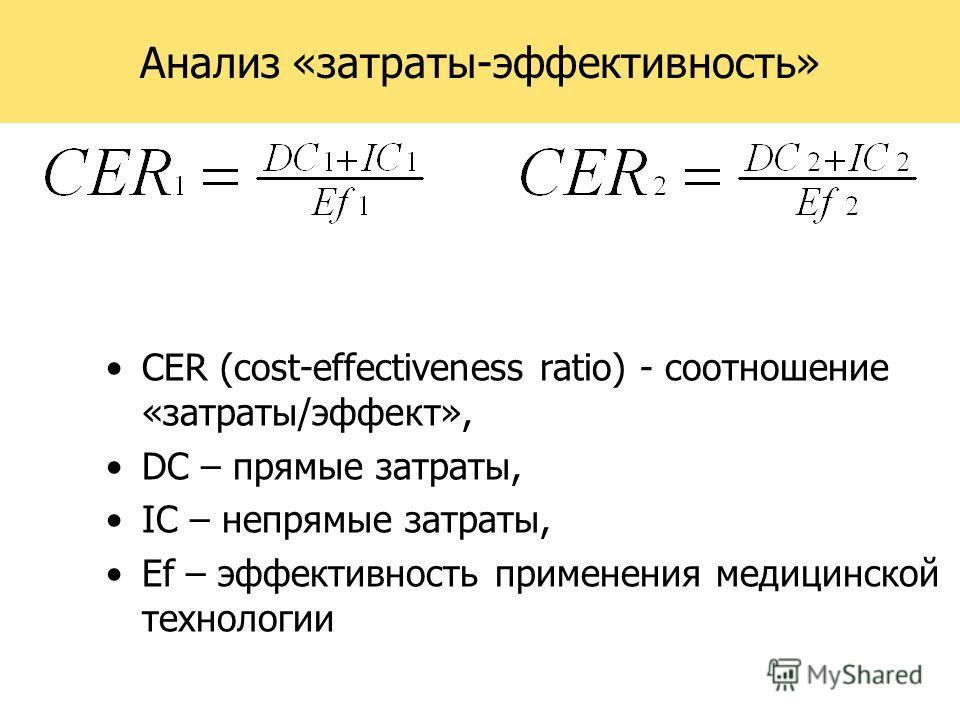CER (cost-effectiveness ratio) - соотношение «затраты/эффект», DC – прямые затраты, IC – непрямые затраты, Ef – эффективность применения медицинской технологии Анализ «затраты-эффективность»
