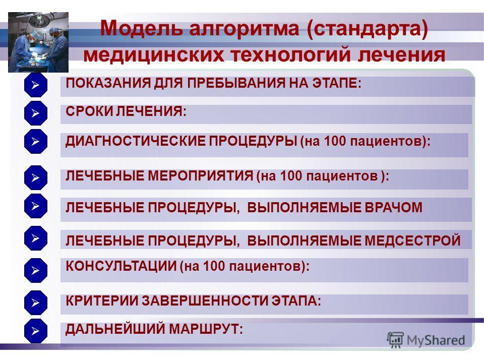 1918 Модель алгоритма (стандарта) медицинских технологий лечения ПОКАЗАНИЯ ДЛЯ ПРЕБЫВАНИЯ НА ЭТАПЕ: СРОКИ ЛЕЧЕНИЯ: ДИАГНОСТИЧЕСКИЕ ПРОЦЕДУРЫ (на 100 пациентов): ЛЕЧЕБНЫЕ МЕРОПРИЯТИЯ (на 100 пациентов ): ЛЕЧЕБНЫЕ ПРОЦЕДУРЫ, ВЫПОЛНЯЕМЫЕ ВРАЧОМ ЛЕЧЕБНЫЕ