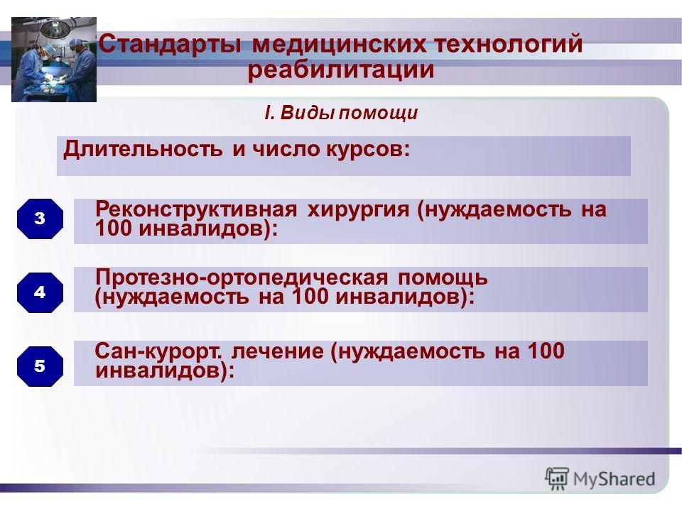 1925 Стандарты медицинских технологий реабилитации I. Виды помощи Реконструктивная хирургия (нуждаемость на 100 инвалидов): 3 Длительность и число курсов: Протезно-ортопедическая помощь (нуждаемость на 100 инвалидов): 4 Сан-курорт. лечение (нуждаемос