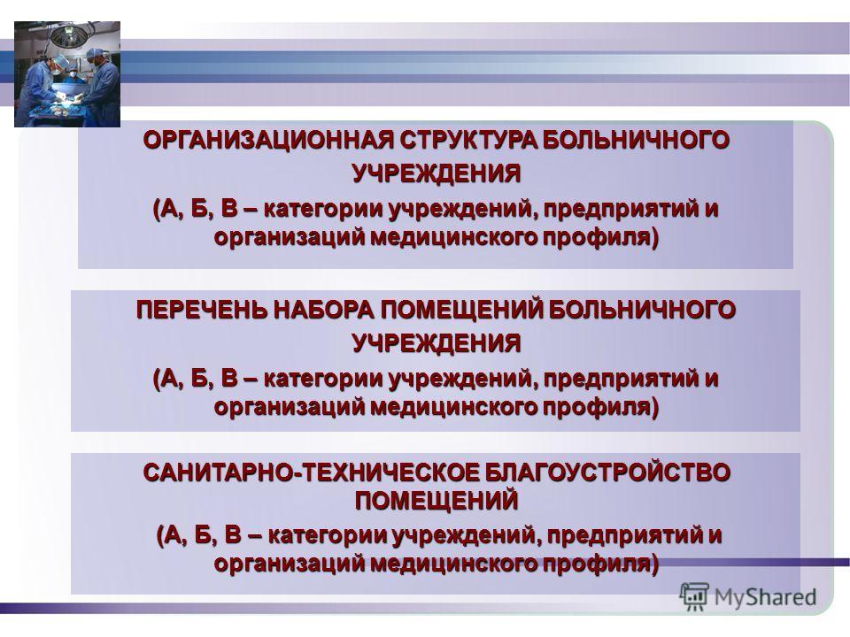 1929 ОРГАНИЗАЦИОННАЯ СТРУКТУРА БОЛЬНИЧНОГО УЧРЕЖДЕНИЯ (А, Б, В – категории учреждений, предприятий и организаций медицинского профиля) ПЕРЕЧЕНЬ НАБОРА ПОМЕЩЕНИЙ БОЛЬНИЧНОГО УЧРЕЖДЕНИЯ (А, Б, В – категории учреждений, предприятий и организаций медицин