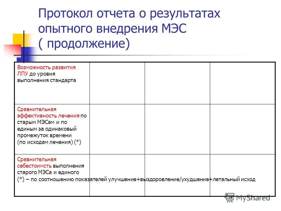 Протокол отчета о результатах опытного внедрения МЭС ( продолжение) Возможность развития ЛПУ до уровня выполнения стандарта Сравнительная эффективность лечения по старым МЭСам и по единым за одинаковый промежуток времени (по исходам лечения) (*) Срав