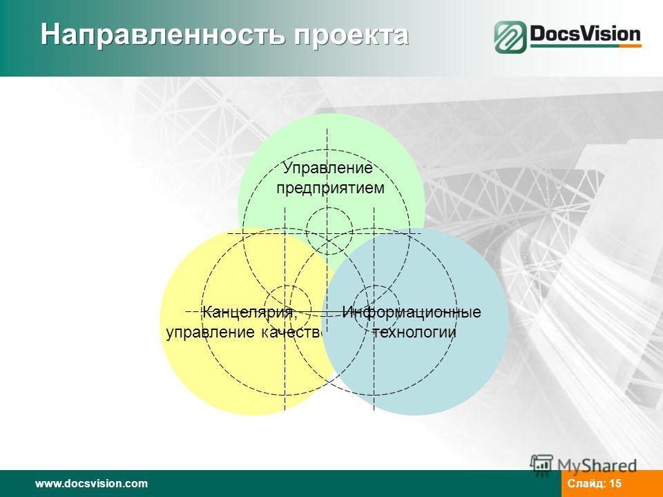 www.docsvision.comСлайд: 15 Направленность проекта Управление предприятием Канцелярия, управление качеством Информационные технологии