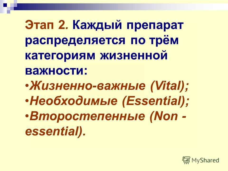Этап 2. Каждый препарат распределяется по трём категориям жизненной важности: Жизненно-важные (Vital); Необходимые (Essential); Второстепенные (Non - essential).