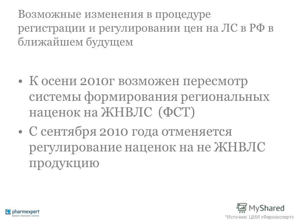Возможные изменения в процедуре регистрации и регулировании цен на ЛС в РФ в ближайшем будущем К осени 2010г возможен пересмотр системы формирования региональных наценок на ЖНВЛС (ФСТ) С сентября 2010 года отменяется регулирование наценок на не ЖНВЛС