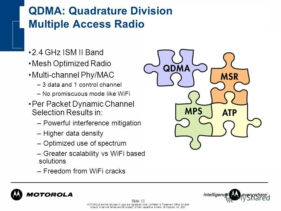 MOTOROLA and the Stylized M Logo are registered in the US Patent & Trademark Office. All other product or service names are the property of their respective owners. © Motorola, Inc. 2001. Slide 13 QDMA: Quadrature Division Multiple Access Radio 2.4 G