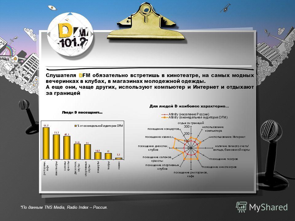 *По данным TNS Media, Radio Index – Россия. D Слушателя DFM обязательно встретишь в кинотеатре, на самых модных вечеринках в клубах, в магазинах молодежной одежды. А еще они, чаще других, используют компьютер и Интернет и отдыхают за границей