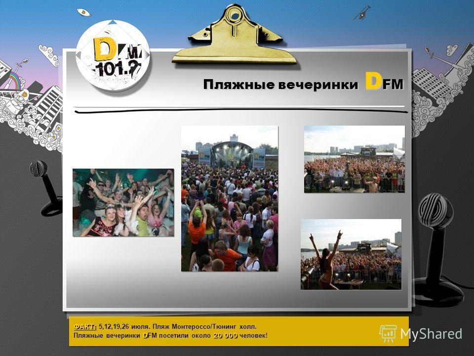Пляжные вечеринки D FM ФАКТ: D20 000 ФАКТ: 5,12,19,26 июля. Пляж Монтероссо/Тюнинг холл. Пляжные вечеринки D FM посетили около 20 000 человек!