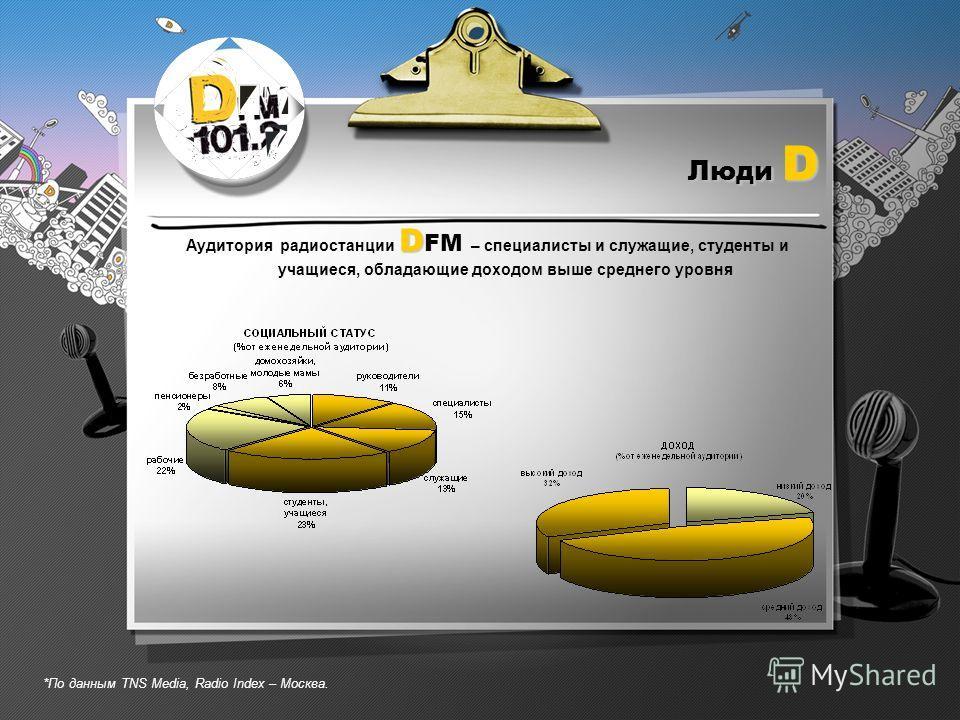 Люди D D Аудитория радиостанции D FM – специалисты и служащие, студенты и учащиеся, обладающие доходом выше среднего уровня *По данным TNS Media, Radio Index – Москва.