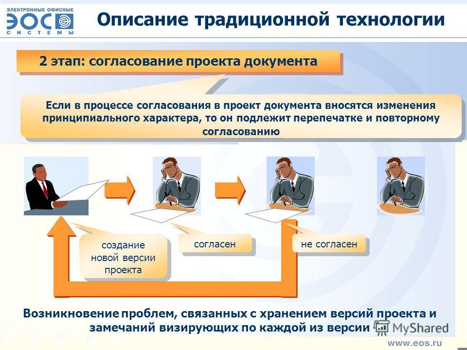 Описание традиционной технологии 2 этап: согласование проекта документа Если в процессе согласования в проект документа вносятся изменения принципиального характера, то он подлежит перепечатке и повторному согласованию согласен не согласен создание н