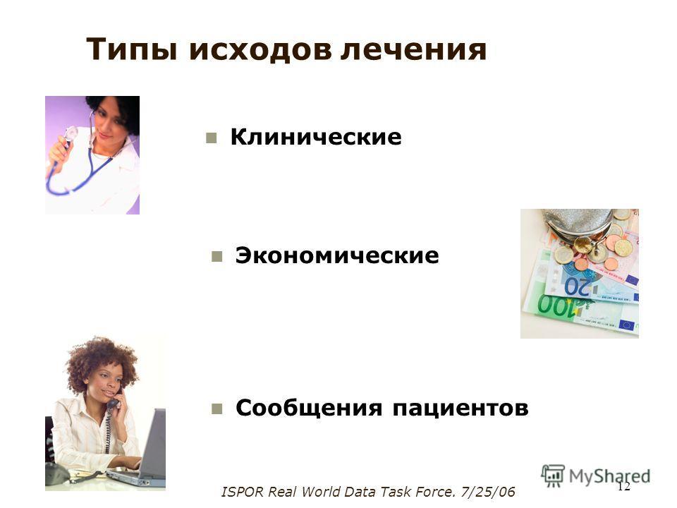 12 Типы исходов лечения Клинические Сообщения пациентов Экономические ISPOR Real World Data Task Force. 7/25/06