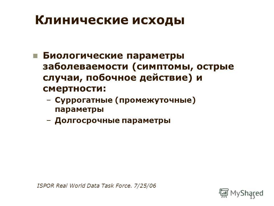 13 Клинические исходы Биологические параметры заболеваемости (симптомы, острые случаи, побочное действие) и смертности: –Суррогатные (промежуточные) параметры –Долгосрочные параметры ISPOR Real World Data Task Force. 7/25/06