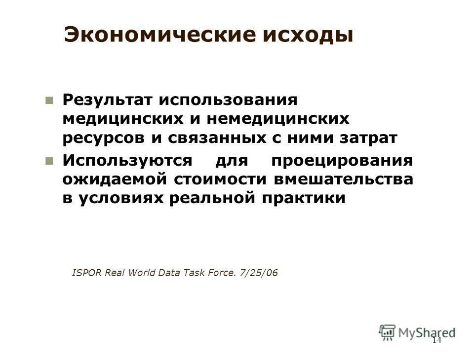 14 Экономические исходы Результат использования медицинских и немедицинских ресурсов и связанных с ними затрат Используются для проецирования ожидаемой стоимости вмешательства в условиях реальной практики ISPOR Real World Data Task Force. 7/25/06