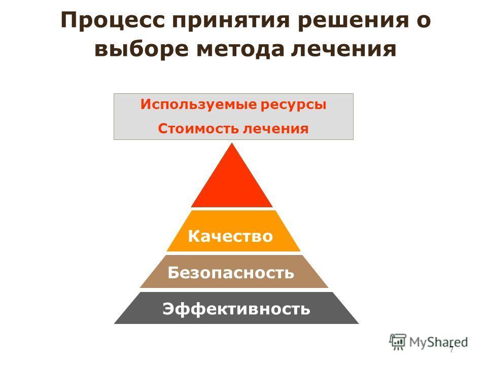 7 Эффективность Безопасность Качество Используемые ресурсы Стоимость лечения Процесс принятия решения о выборе метода лечения