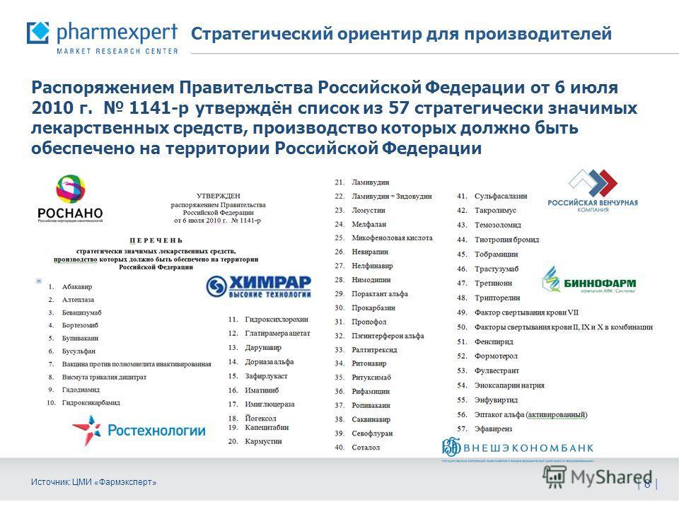Стратегический ориентир для производителей | 8 | Источник: ЦМИ «Фармэксперт» Распоряжением Правительства Российской Федерации от 6 июля 2010 г. 1141-р утверждён список из 57 стратегически значимых лекарственных средств, производство которых должно бы