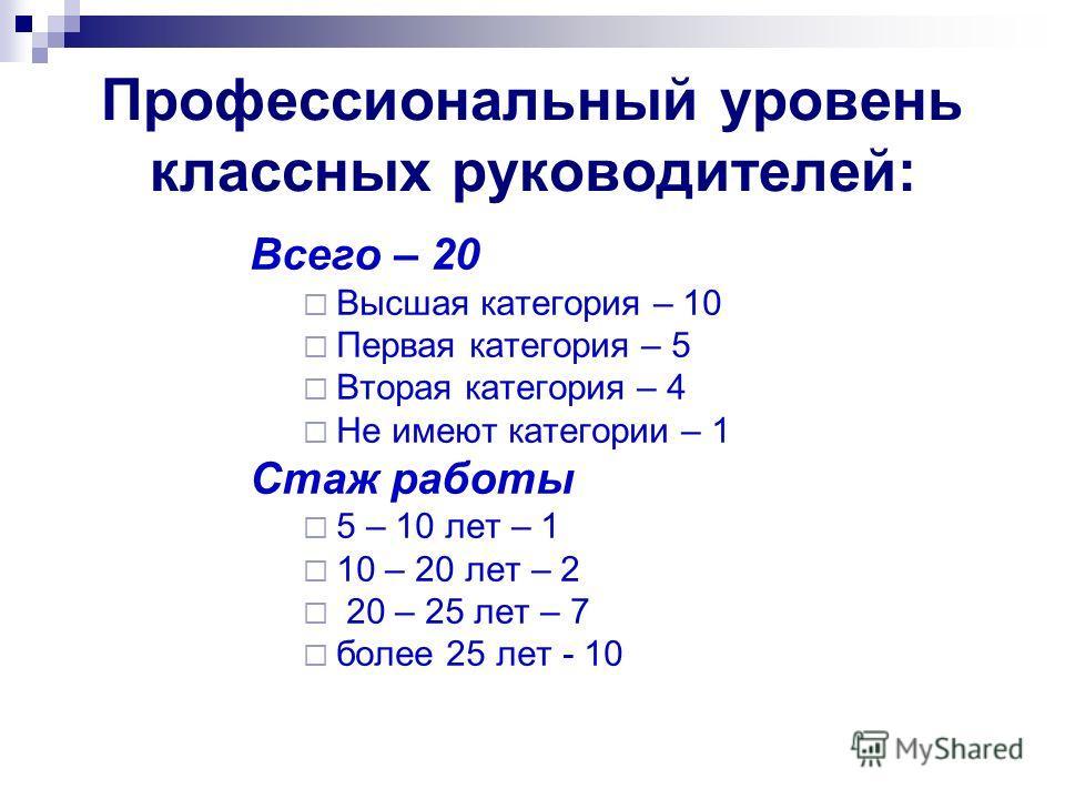 Профессиональный уровень классных руководителей: Всего – 20 Высшая категория – 10 Первая категория – 5 Вторая категория – 4 Не имеют категории – 1 Стаж работы 5 – 10 лет – 1 10 – 20 лет – 2 20 – 25 лет – 7 более 25 лет - 10