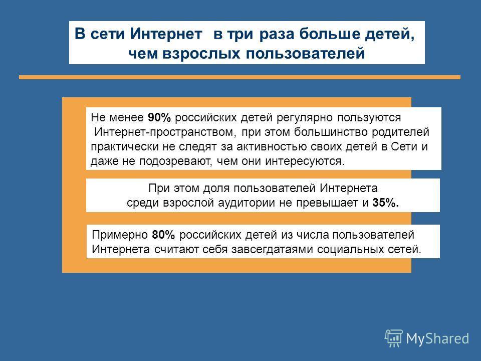 Не менее 90% российских детей регулярно пользуются Интернет-пространством, при этом большинство родителей практически не следят за активностью своих детей в Сети и даже не подозревают, чем они интересуются. При этом доля пользователей Интернета среди
