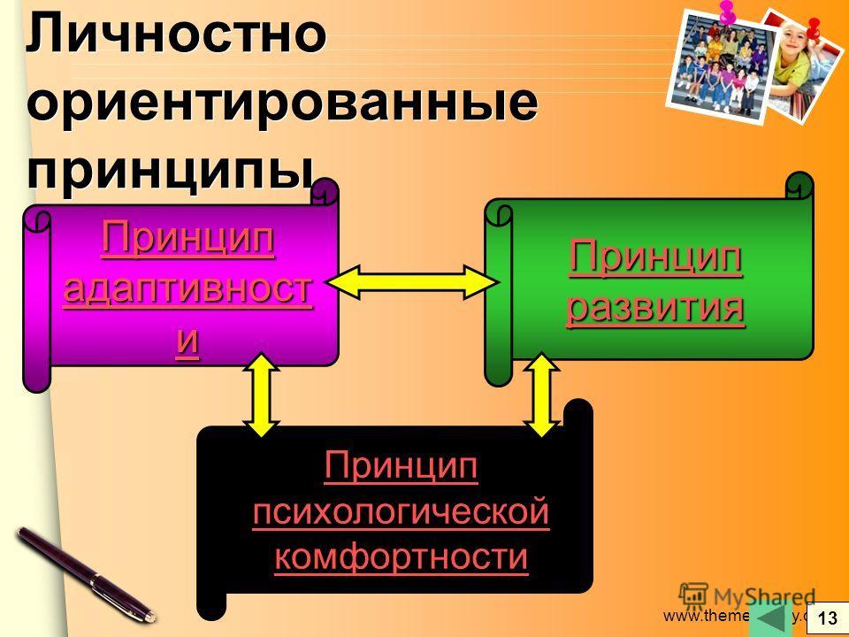www.themegallery.com Личностно ориентированные принципы Принцип адаптивност и Принцип адаптивност и Принцип развития Принцип развития Принцип психологической комфортности Принцип психологической комфортности 13