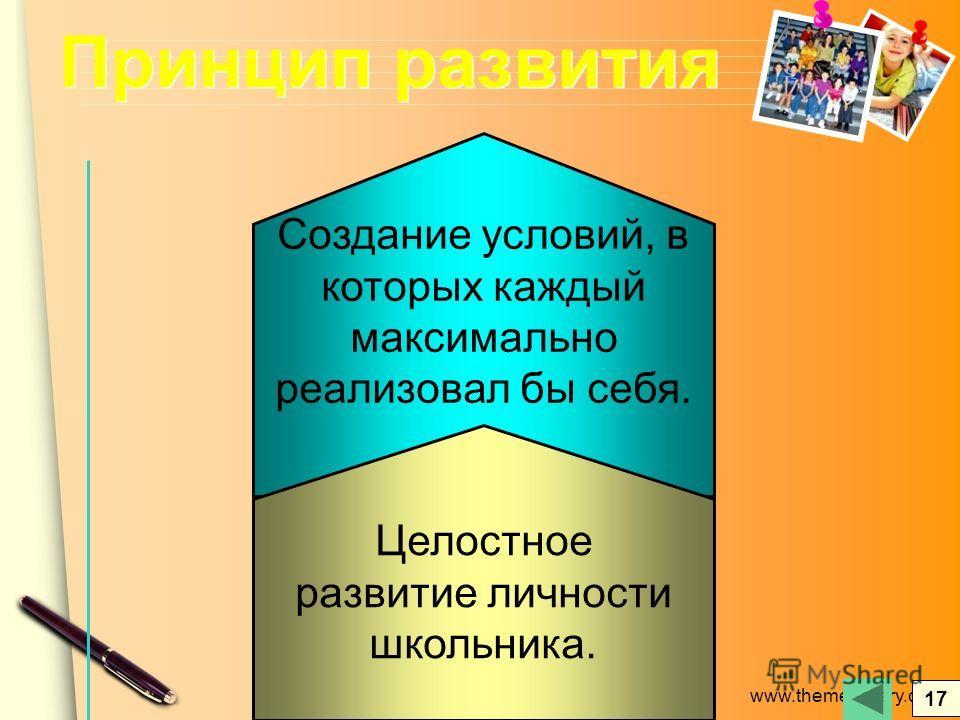 www.themegallery.com Создание условий, в которых каждый максимально реализовал бы себя. Принцип развития Целостное развитие личности школьника. 17