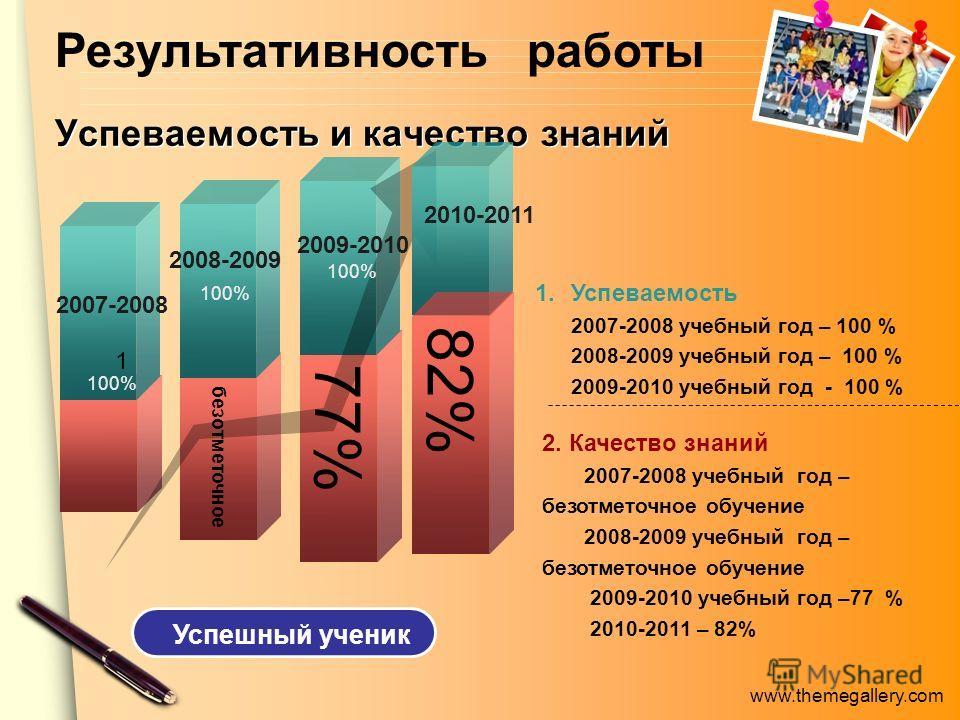www.themegallery.com Успеваемость и качество знаний 2. Качество знаний 2007-2008 учебный год – безотметочное обучение 2008-2009 учебный год – безотметочное обучение 2009-2010 учебный год –77 % 2010-2011 – 82% 1.Успеваемость 2007-2008 учебный год – 10