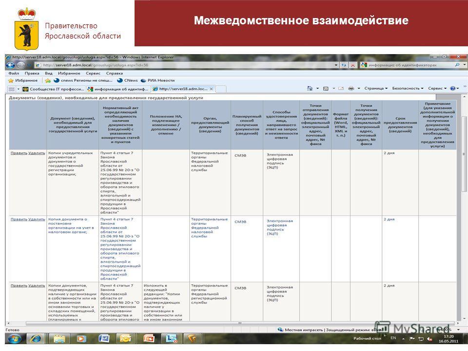 10 Общие положения Правительство Ярославской области Межведомственное взаимодействие