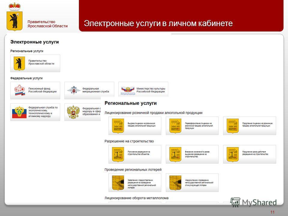 Правительство Ярославской Области Электронные услуги в личном кабинете 11