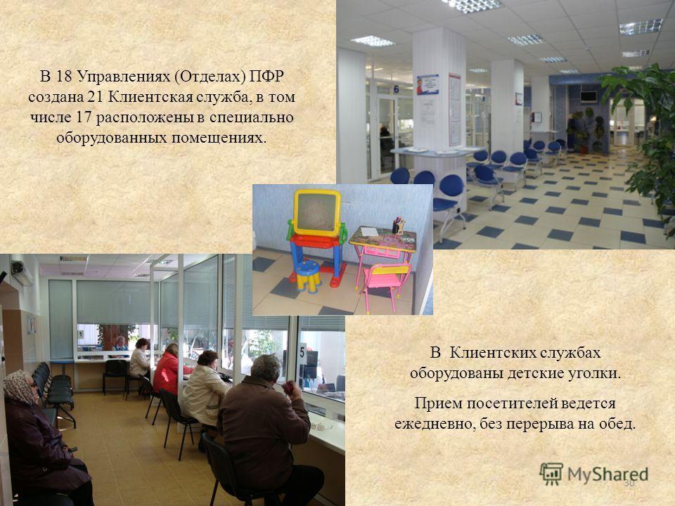 В 18 Управлениях (Отделах) ПФР создана 21 Клиентская служба, в том числе 17 расположены в специально оборудованных помещениях. В Клиентских службах оборудованы детские уголки. Прием посетителей ведется ежедневно, без перерыва на обед. 30