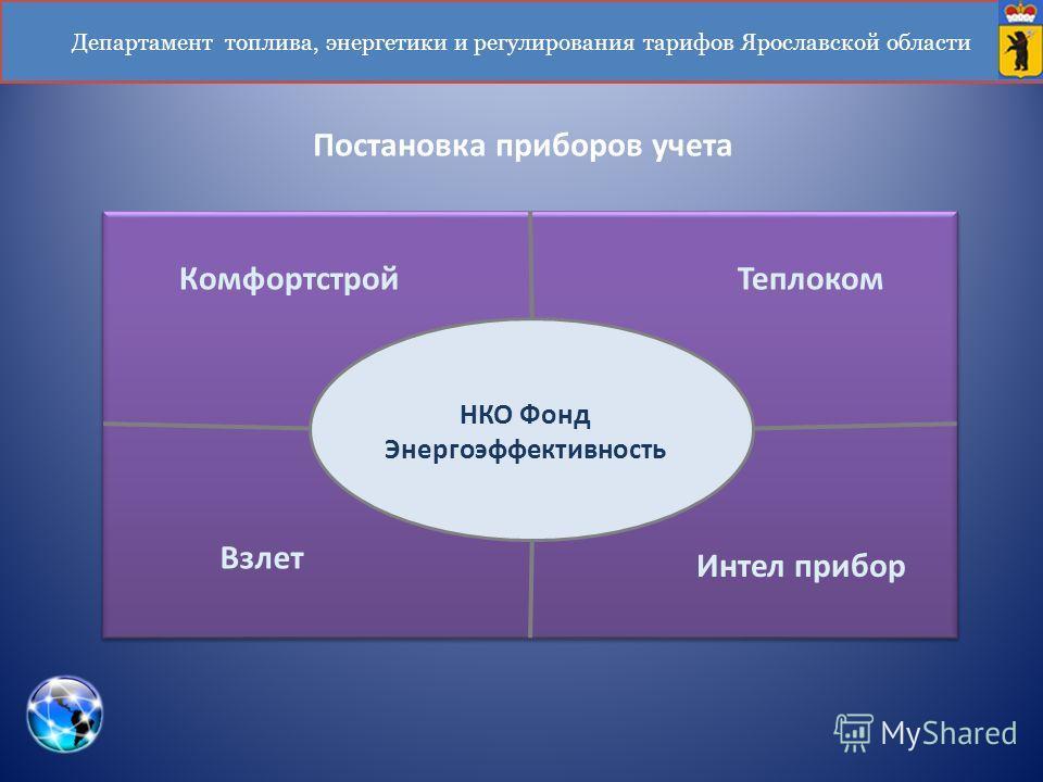 Постановка приборов учета КомфортстройТеплоком Взлет Интел прибор НКО Фонд Энергоэффективность Департамент топлива, энергетики и регулирования тарифов Ярославской области