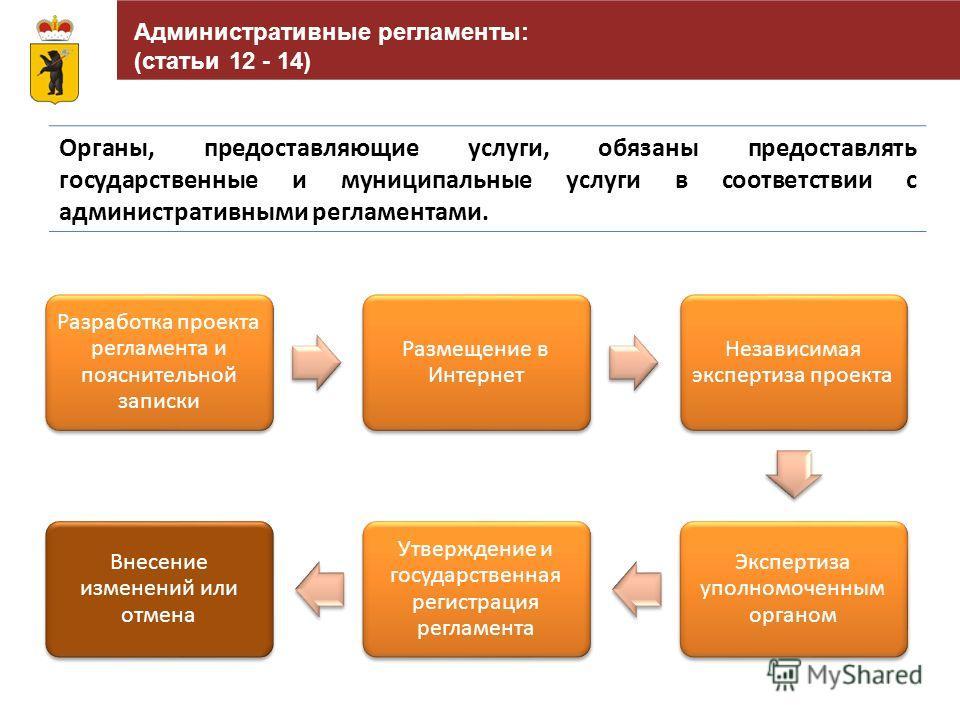 Административные регламенты: (статьи 12 - 14) Органы, предоставляющие услуги, обязаны предоставлять государственные и муниципальные услуги в соответствии с административными регламентами. Разработка проекта регламента и пояснительной записки Размещен