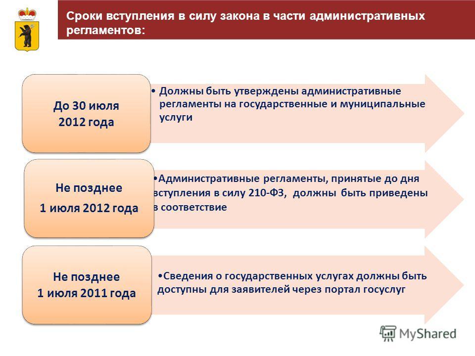 Сроки вступления в силу закона в части административных регламентов: Должны быть утверждены административные регламенты на государственные и муниципальные услуги До 30 июля 2012 года Административные регламенты, принятые до дня вступления в силу 210-