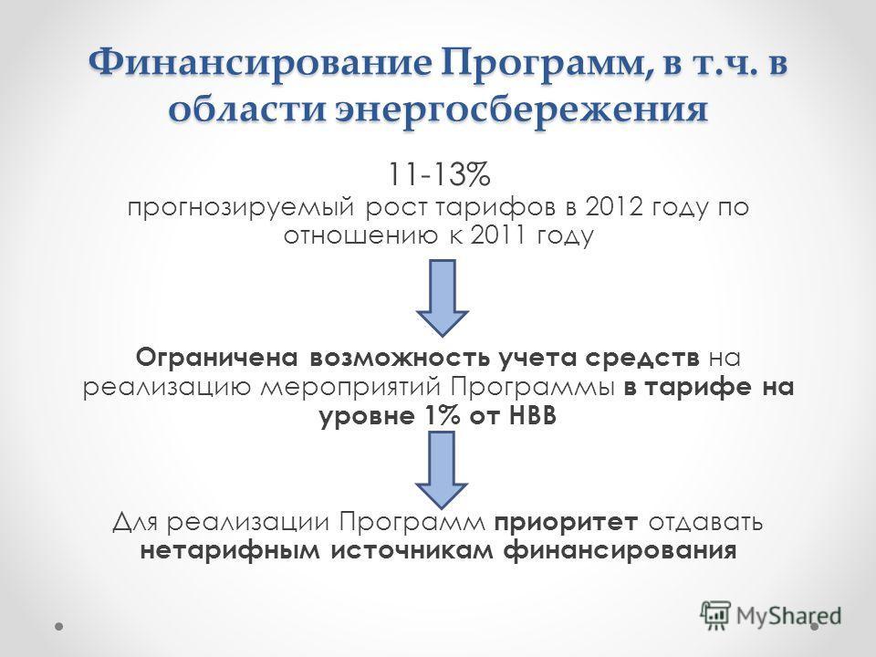 Финансирование Программ, в т.ч. в области энергосбережения 11-13% прогнозируемый рост тарифов в 2012 году по отношению к 2011 году Ограничена возможность учета средств на реализацию мероприятий Программы в тарифе на уровне 1% от НВВ Для реализации Пр