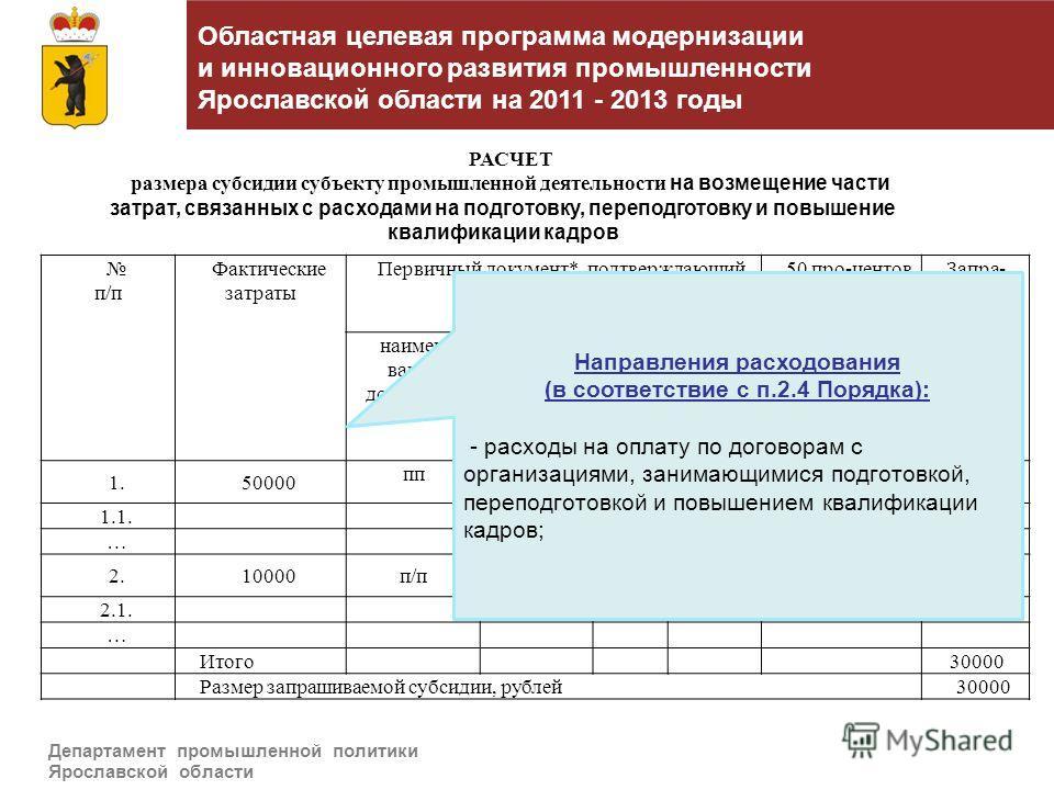 п/п Фактические затраты Первичный документ*, подтверждающий фактические затраты 50 про-центов фактически произведен-ных затрат Запра- шивае- мая суб- сидия (руб-лей) наимено- вание документа датаном ер сумма 1.50000 пп06.03.20125000025000 1.1. … 2.10