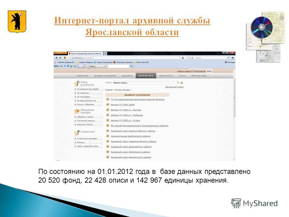 По состоянию на 01.01.2012 года в базе данных представлено 20 520 фонд, 22 428 описи и 142 967 единицы хранения.