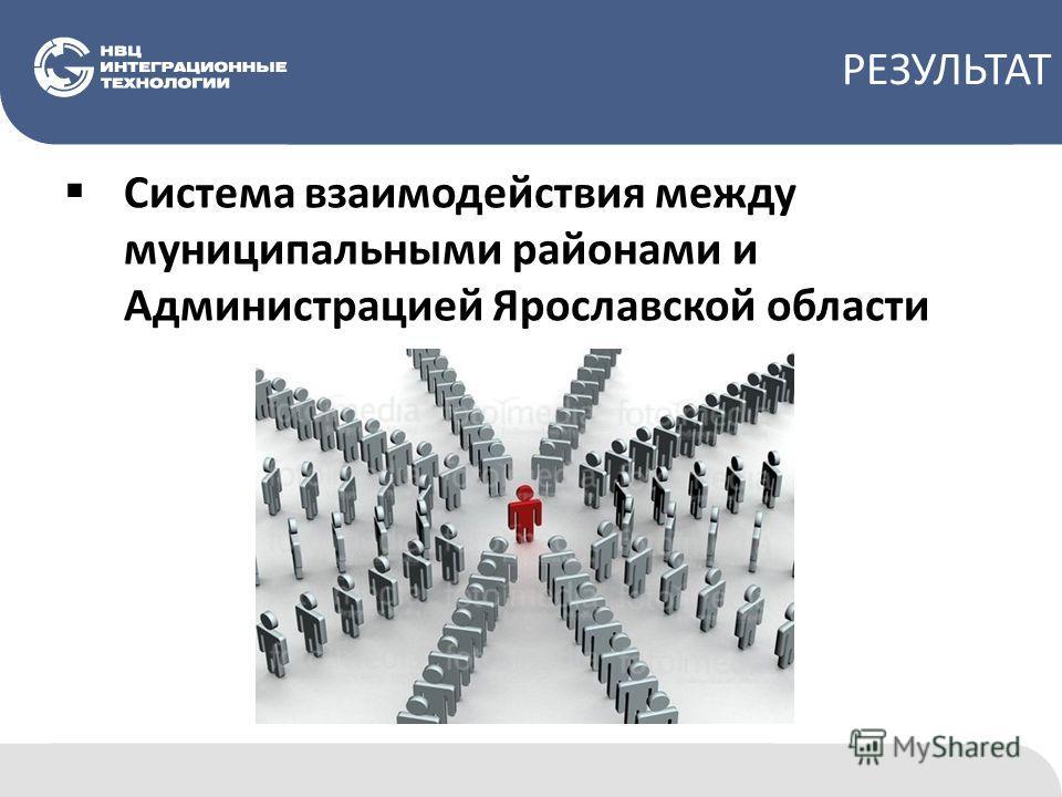 РЕЗУЛЬТАТ Система взаимодействия между муниципальными районами и Администрацией Ярославской области
