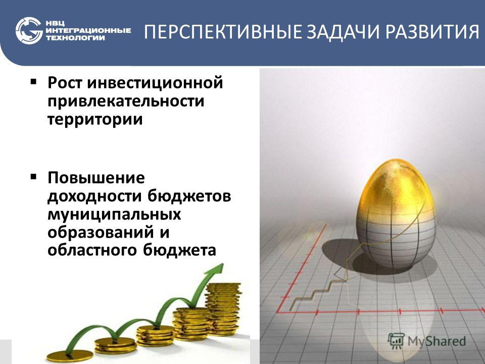 ПЕРСПЕКТИВНЫЕ ЗАДАЧИ РАЗВИТИЯ Рост инвестиционной привлекательности территории Повышение доходности бюджетов муниципальных образований и областного бюджета