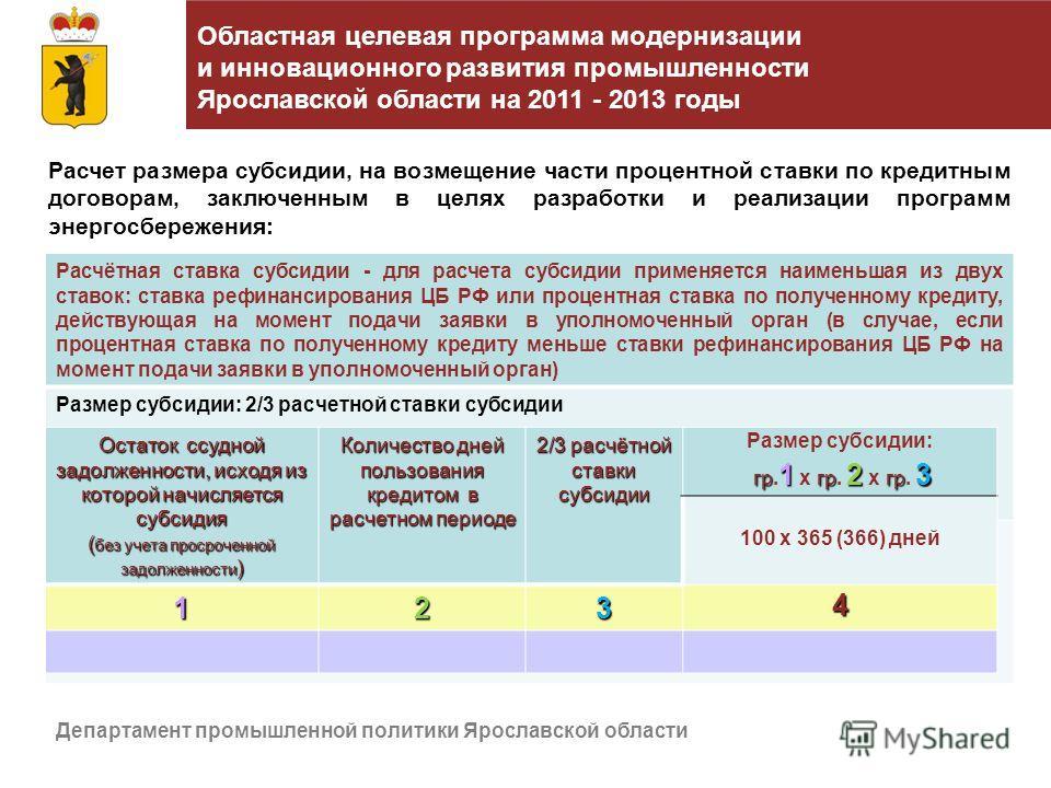 Департамент промышленной политики Ярославской области Расчётная ставка субсидии - для расчета субсидии применяется наименьшая из двух ставок: ставка рефинансирования ЦБ РФ или процентная ставка по полученному кредиту, действующая на момент подачи зая