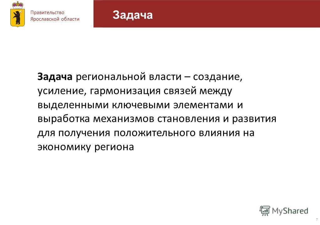 Правительство Ярославской области Задача 7 Задача региональной власти – создание, усиление, гармонизация связей между выделенными ключевыми элементами и выработка механизмов становления и развития для получения положительного влияния на экономику рег