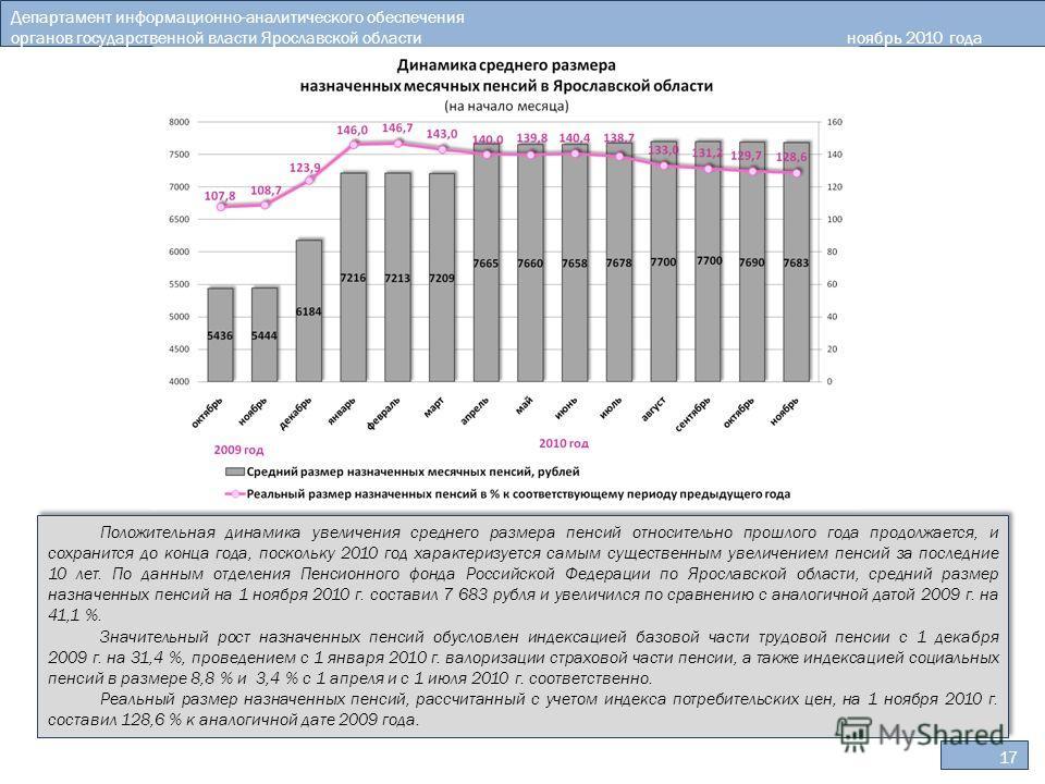Департамент информационно-аналитического обеспечения органов государственной власти Ярославской областиноябрь 2010 года 17 Положительная динамика увеличения среднего размера пенсий относительно прошлого года продолжается, и сохранится до конца года,
