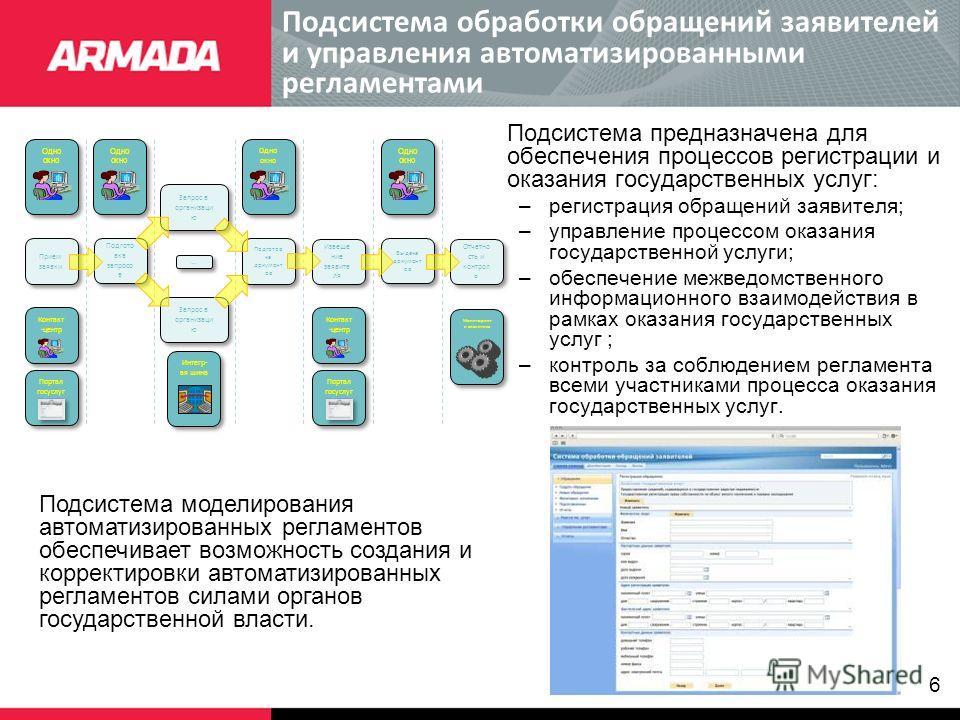 6 Подсистема обработки обращений заявителей и управления автоматизированными регламентами Подсистема предназначена для обеспечения процессов регистрации и оказания государственных услуг: –регистрация обращений заявителя; –управление процессом оказани
