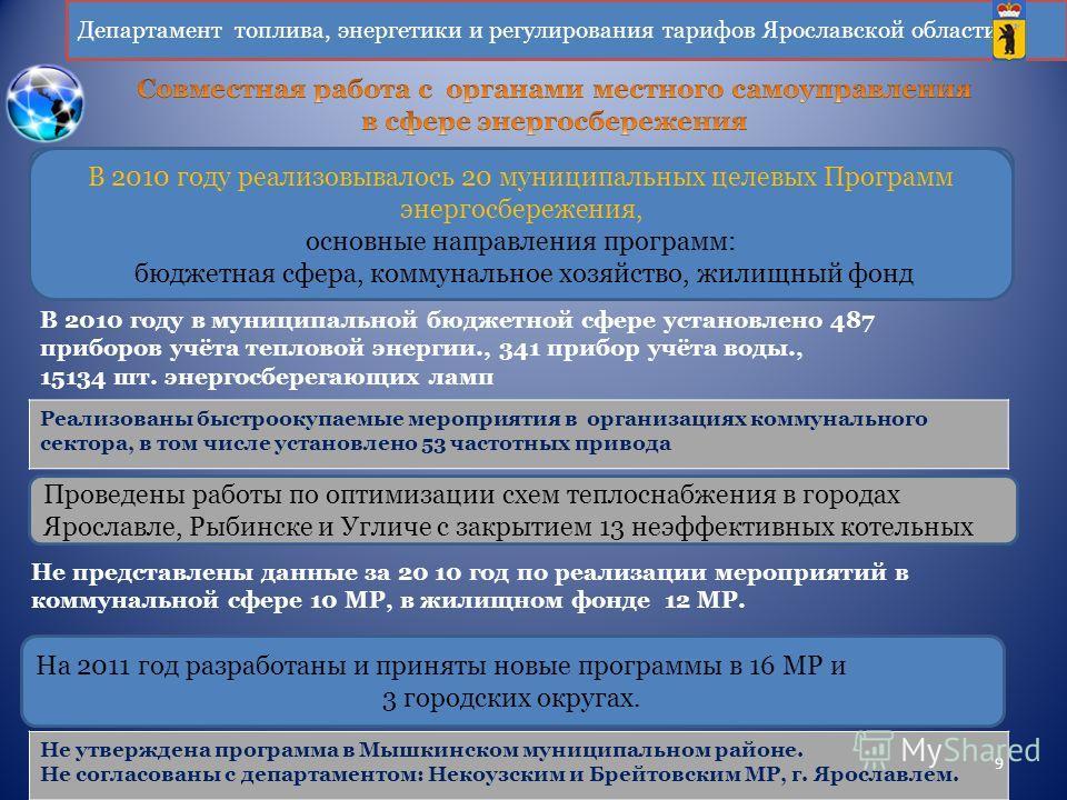 Департамент топлива, энергетики и регулирования тарифов Ярославской области Проведены работы по оптимизации схем теплоснабжения в городах Ярославле, Рыбинске и Угличе с закрытием 13 неэффективных котельных В 2010 году реализовывалось 20 муниципальных