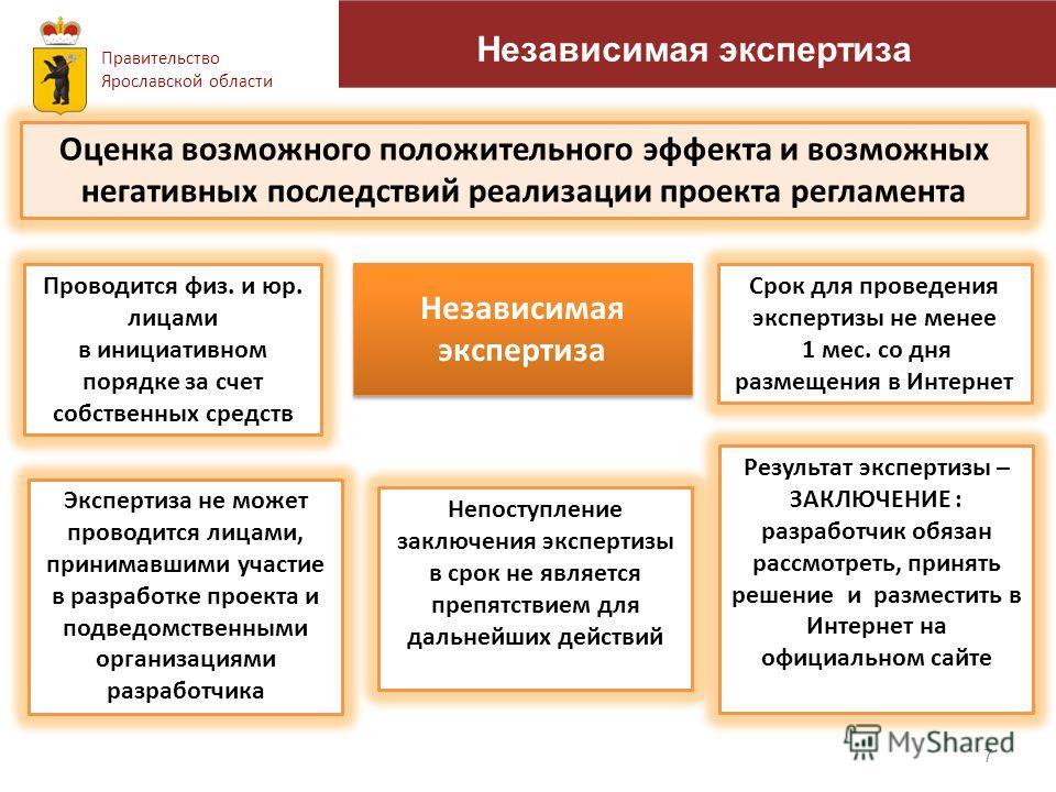 7 Правительство Ярославской области Независимая экспертиза Проводится физ. и юр. лицами в инициативном порядке за счет собственных средств Срок для проведения экспертизы не менее 1 мес. со дня размещения в Интернет Результат экспертизы – ЗАКЛЮЧЕНИЕ :